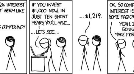 investing interest