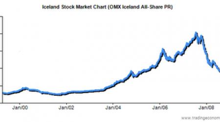 crisis islandia