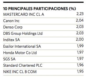 walter scott holdings